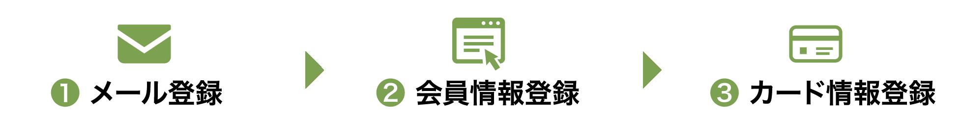 メール登録/会員情報登録/カード情報登録